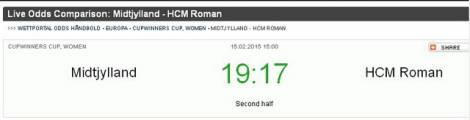 hcm 02